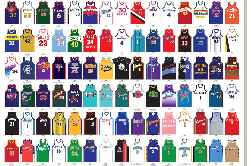 NBA-basketball-Jerseys-1260880